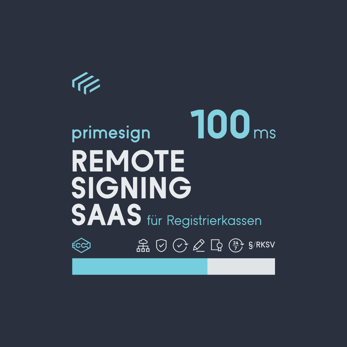 RKSV Remote Signing 100 ms mit 24/7 Support
