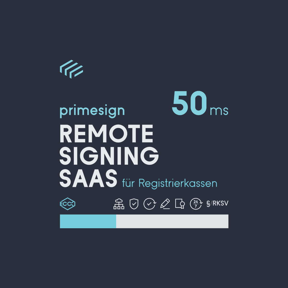 RKSV Remote Signing 50 ms mit 24/7 Support